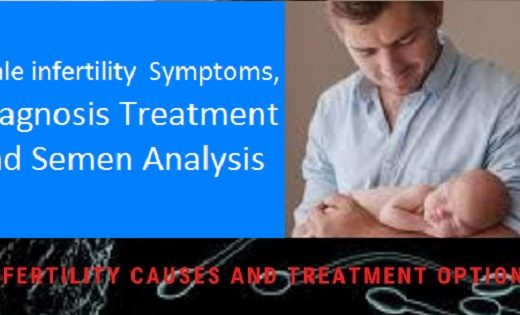 Male infertility symptoms diagnosis treatment and semen analysis