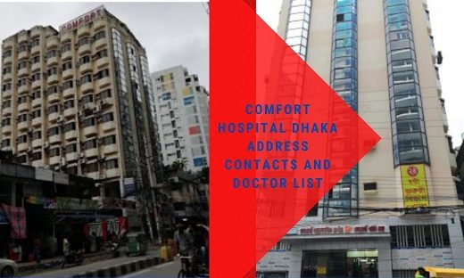 Comfort Hospital Dhaka ADDRESS CONTACTS And Doctor LIST