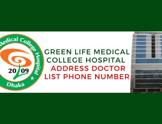 GREEN LIFE MEDICAL COLLEGE Hospital doctor list & Contacts
