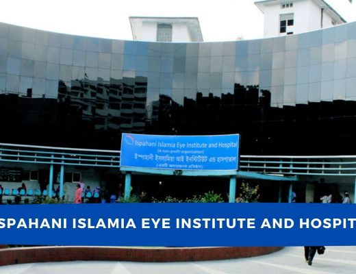 Islamia Eye Institute & Hospital address and doctor list