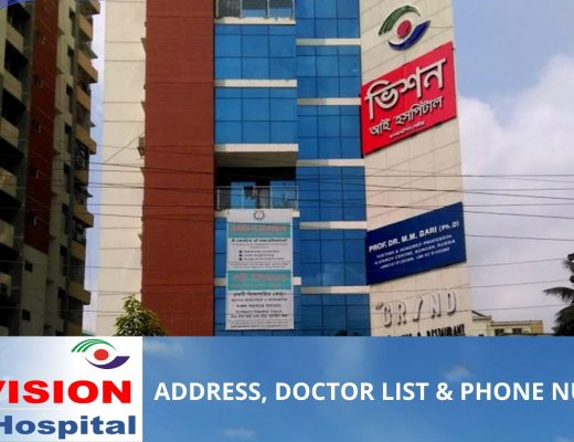 VISION EYE HOSPITAL DOCTOR LIST ADDRESS & CoNTACTS