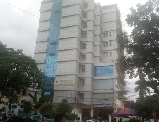 LIONS Eye INSTITUTE & HOSPITAL address contacts doctor List